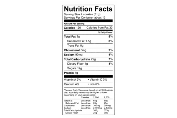 Sugar Cookie Nutrition